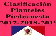 CLASIFICACIÓN  POR PLANTELES PRUEBA SABER 11 AÑO 2017-2018-2019